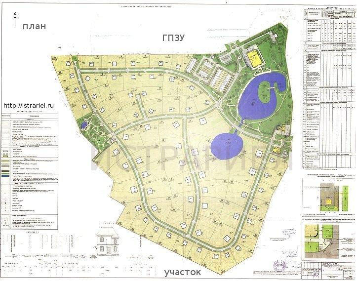 градостроительный план участка земли